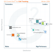 CallRail Announced as Leader in G2 Crowd Grid℠ on Call Tracking Software