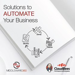 Solutions to Automate Your Business