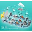 NEXCOM NISE 50C Digs for Unexplored Data Value in IoT