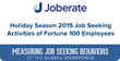 Joberate Unveils Holiday Season 2015 Data About Job Seeking Activities of Fortune 100 Employees