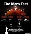 "Inspired by Elon Musk and SpaceX, Veteran Actor Zack Ward (""Scut Farkus"" from A Christmas Story) Introduces the Mars Test"