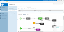 Collabware CLM Visual Lifecycle Workflow for SharePoint Compliance