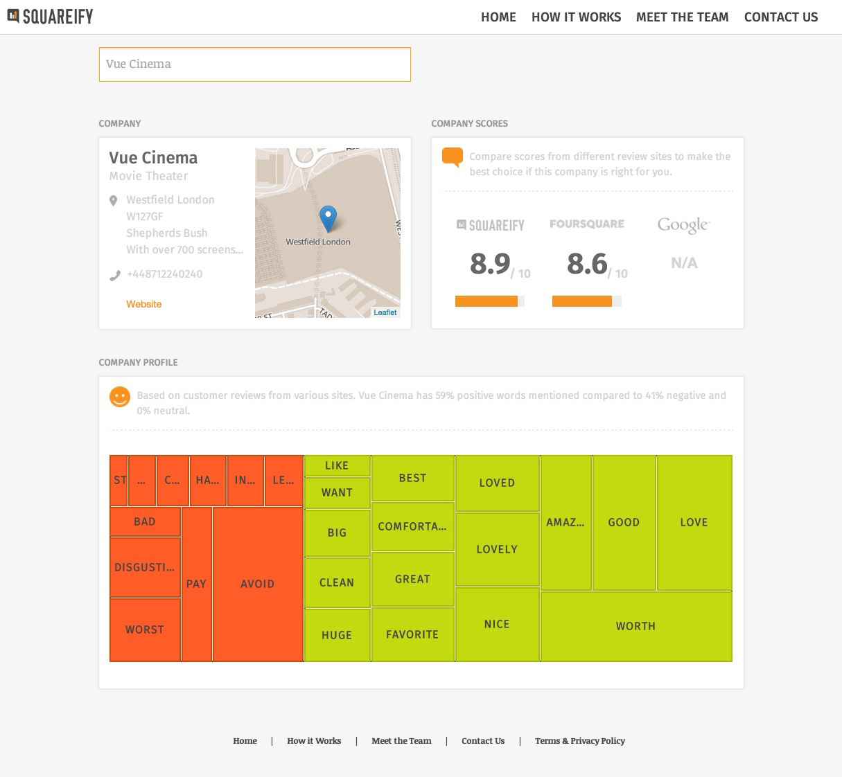 Reputation management startup squareify accepted into the paypal the squareify analytics platform provides key insight into company operations malvernweather Image collections