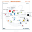 The Best Business Intelligence Software According to G2 Crowd Winter 2016 Rankings, Based on User Reviews