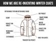 Winter Coat Re-invented