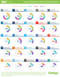 GetApp Announces Q1 2016 Ranking of the Top LMS Apps