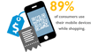 Scanbuy Shopper Survey Reveals that 89% of Consumers Use their Mobile While Shopping