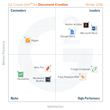 The Best Document Creation Software According to G2 Crowd Winter 2016 Rankings, Based on User Reviews