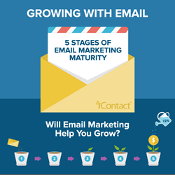 Growing with iContact: 5 Stages of Email Marketing Maturity