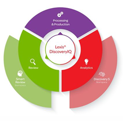 Lexis DiscoveryIQ, eDiscovery, legaltech, LTNY, LTNY16, early case assessment
