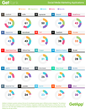 GetApp Releases Q1 2016 Rankings of the Top Social Media Marketing Apps