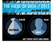 Data-Driven Marketing Economy Surged in Last Two Years, According to New DMA-Commissioned Research
