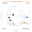 The Best Subscription Management Software According to G2 Crowd Winter 2016 Rankings, Based on User Reviews