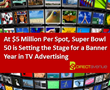 What Do $5 Million Super Bowl Commercials Say About the Health of TV Advertising?