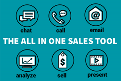 Tellwise Dialer integrated into the most complete sales communication solution