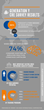 The SVN® Study Infographic (2 of 2)
