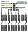 Weldblocks promote machine mount distributed modular architecture with IO-Link.