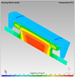 Predict Thermal Effects & Avoid Winding Overheating with Duct Cooling in MotorSolve v5.2