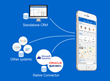 Resco Unites All Parts of Its Mobile CRM Technology into One Product