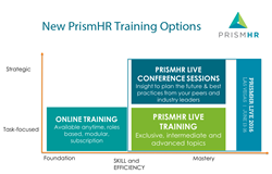 PrismHR Training Options