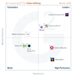 The Best Video Editing Software According to G2 Crowd Winter 2016 Rankings, Based on User Reviews