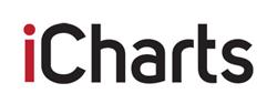 iCharts Logo