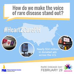 Heart2CurePH Campaign