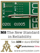 AIM to Feature Groundbreaking M8 Solder Paste at Productronica China 2016