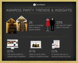 Awards party infographic