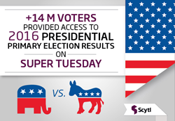 Scytl Election Night Reporting Provides +14M Voters Acces to Primaries Results