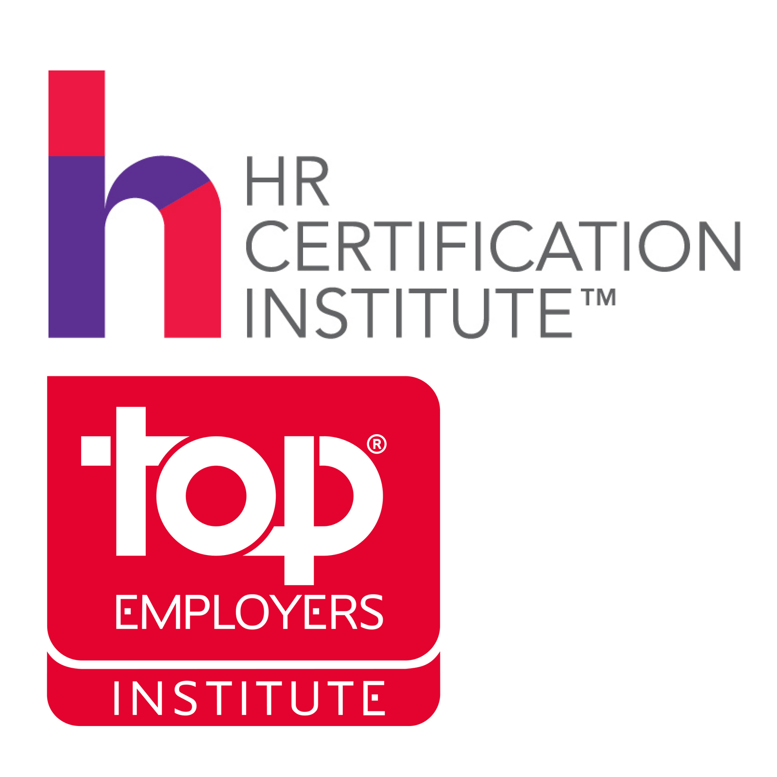 New Research Links Hr Best Practices With Better Business Performance