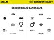 Gender Brand Landscape