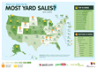 Treasure Listings announces U.S. state rankings based on number of Yard Sales per capita