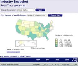 Retail Industry Snapshot - US Census Bureau