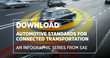 SAE International Offers Infographic Series on Automotive Standards for Connected Transportation