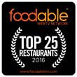 Foodable.io Turns Industry Heads as the SXSW Event of Foodservice