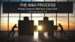 """Financial Poise™ Announces """"THE M&A PROCESS,"""" Episode #3 of Webinar Series """"Private Company Boot Camp 2016,"""" Premiering March 23rd, 11am CST Through West LegalEdcenter"""