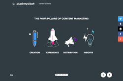 content-marketing-software
