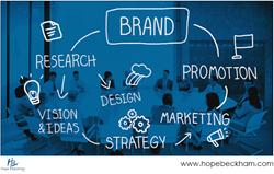 Hope-Beckham Market Research