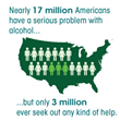 Gateway Alcohol and Drug Treatment Centers Support Alcohol Awareness Month in April