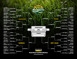 2016 Mower Madness Championship Bracket