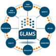 GLAMS - Connecting Stakeholders