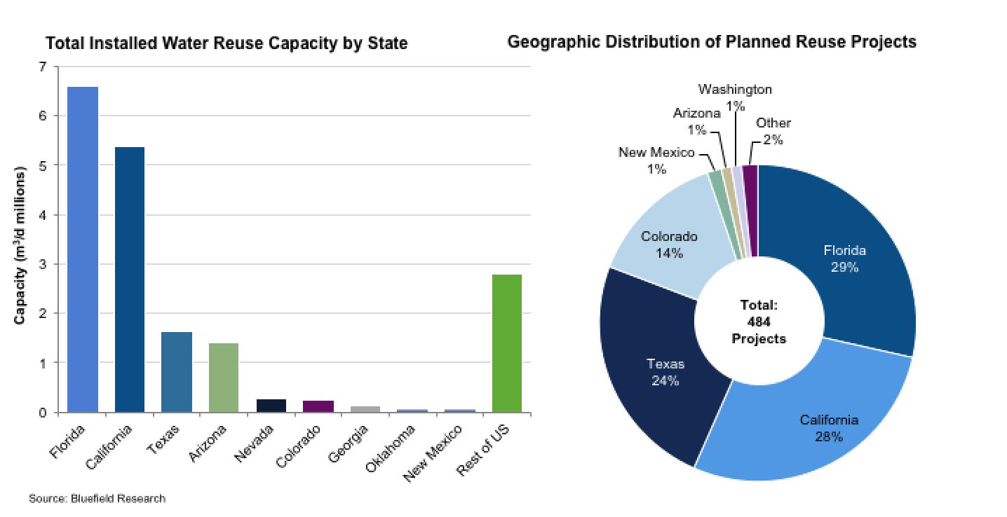 global water market 2016 pdf