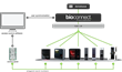 BioConnect Announces the Latest Release of Their Identity Management Platform, Version 3.6