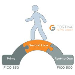 Second Look Financing Bridges the Gap