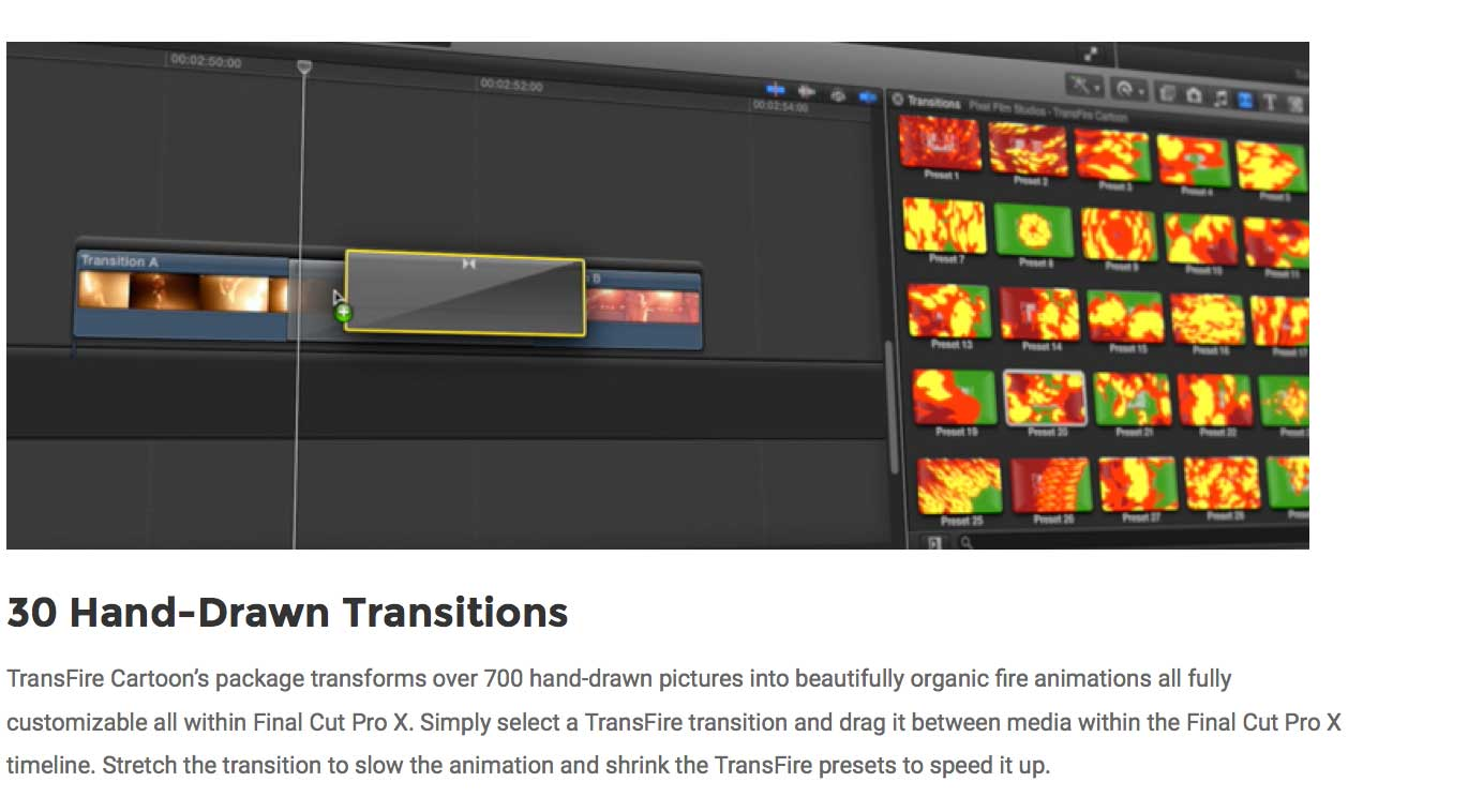 A New Transition TransFire Cartoon Was Released for FCPX by