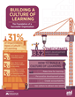 New Research from ATD: Learning Cultures Correlate to High Performance