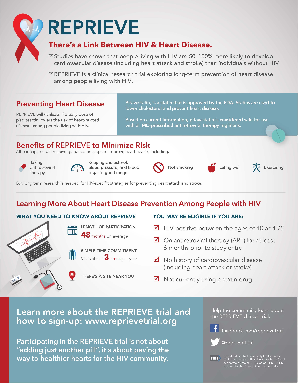 reprieve largest hivrelated cardiovascular disease