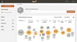 Hive9 Introduces Automated Journey Mapping for B2B Enterprises