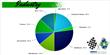 Industry Demographics